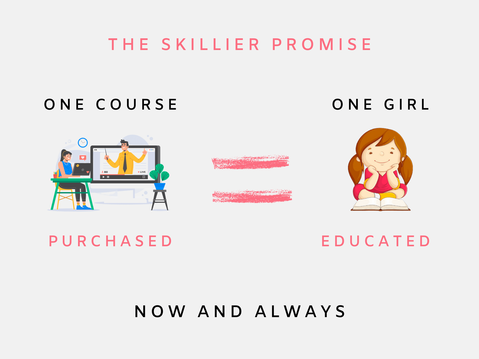 One Course Purchased = One Girl Educated
